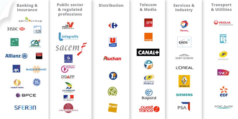 Electronic Signature Sectors